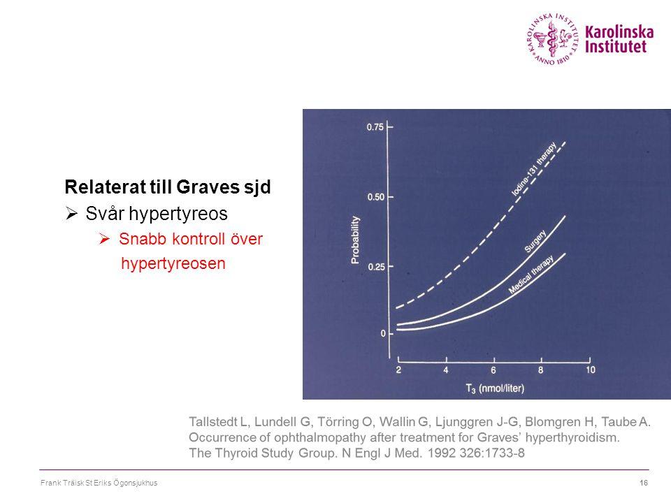 Relaterat till Graves sjd Svår hypertyreos
