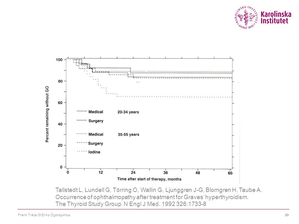 The Thyroid Study Group. N Engl J Med. 1992 326:1733-8