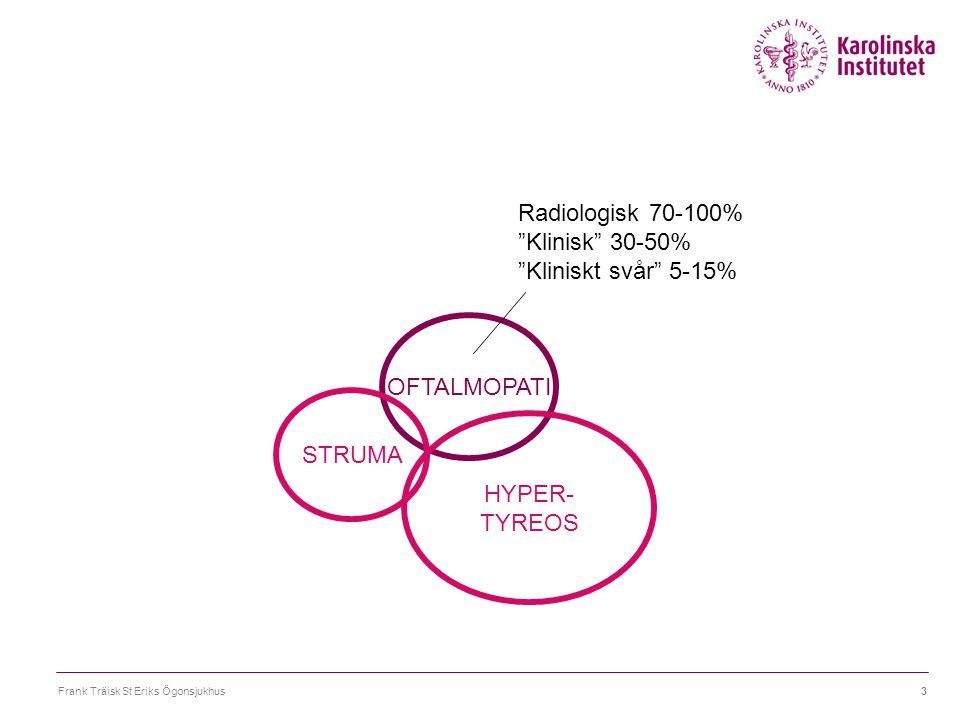 Radiologisk 70-100% Klinisk 30-50% Kliniskt svår 5-15% OFTALMOPATI