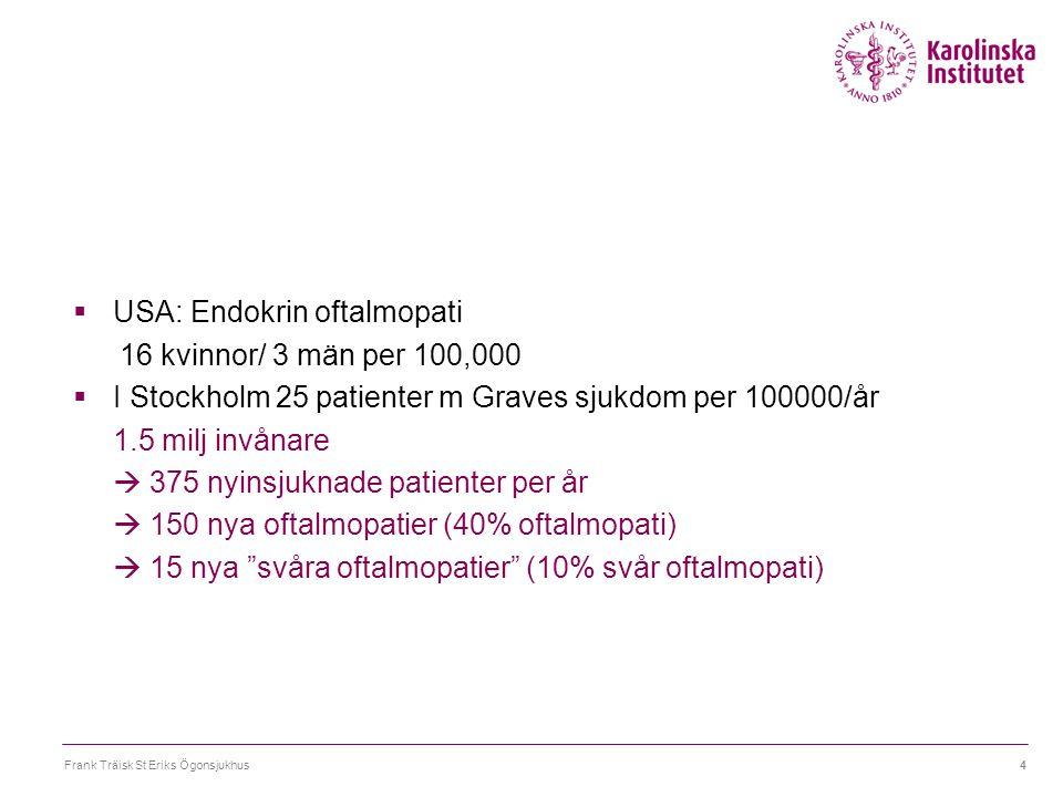 USA: Endokrin oftalmopati 16 kvinnor/ 3 män per 100,000