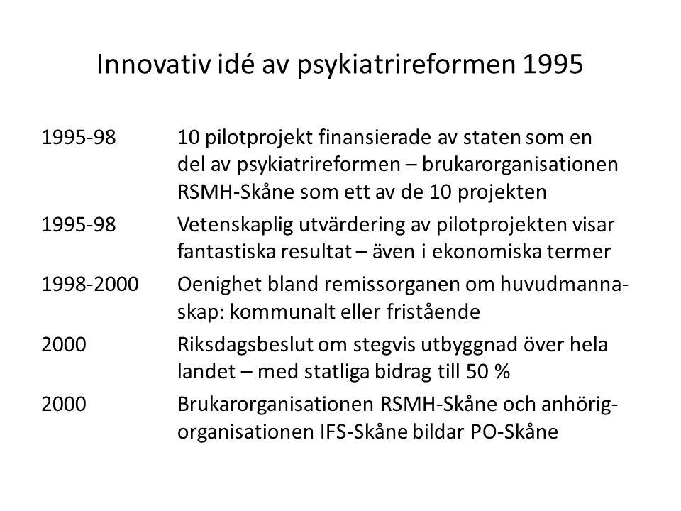 Innovativ idé av psykiatrireformen 1995