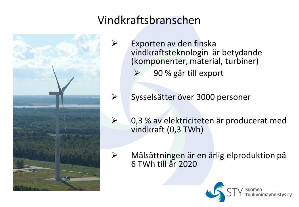 Vindkraftsbranschen Exporten av den finska vindkraftsteknologin är betydande (komponenter, material, turbiner)