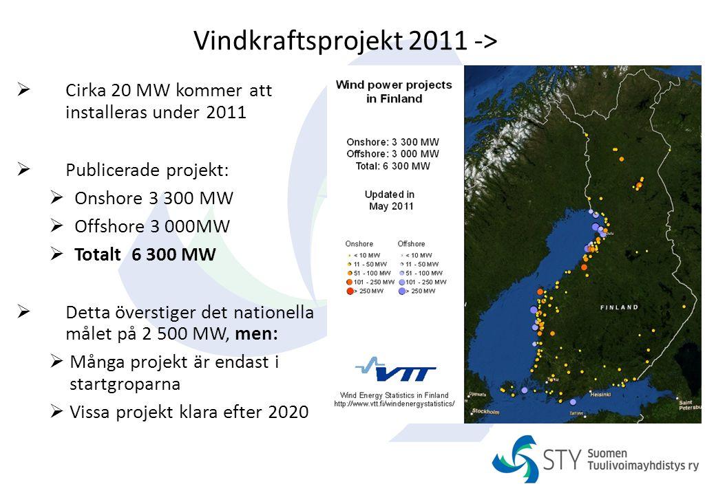 Vindkraftsprojekt 2011 ->