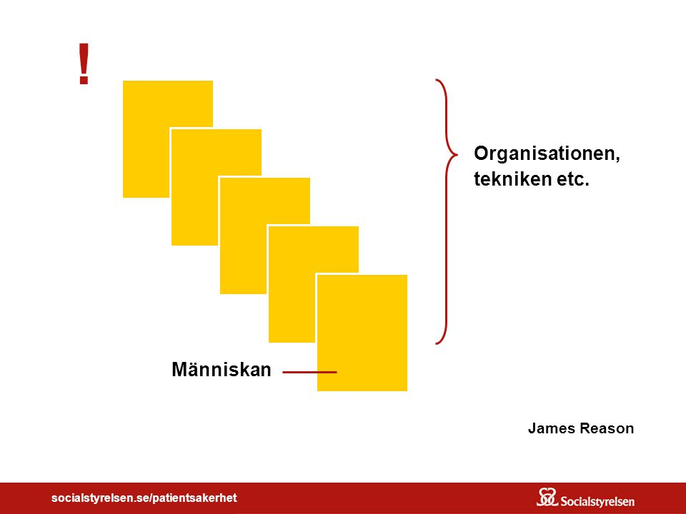! Organisationen, tekniken etc. Människan James Reason