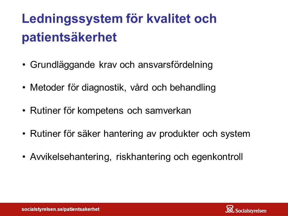 Ledningssystem för kvalitet och patientsäkerhet