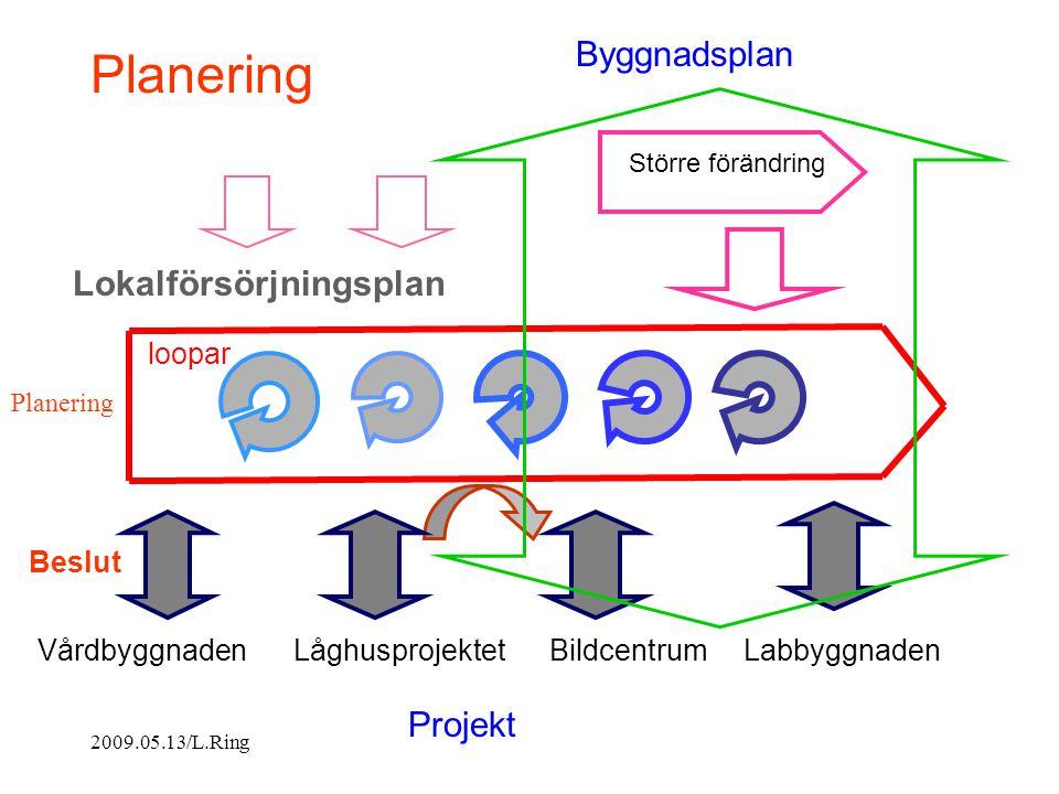 Planeringsprincip Sahlgrenska