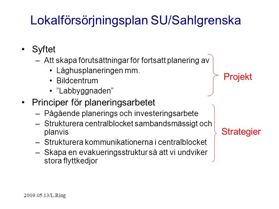 Lokalförsörjningsplan SU/Sahlgrenska