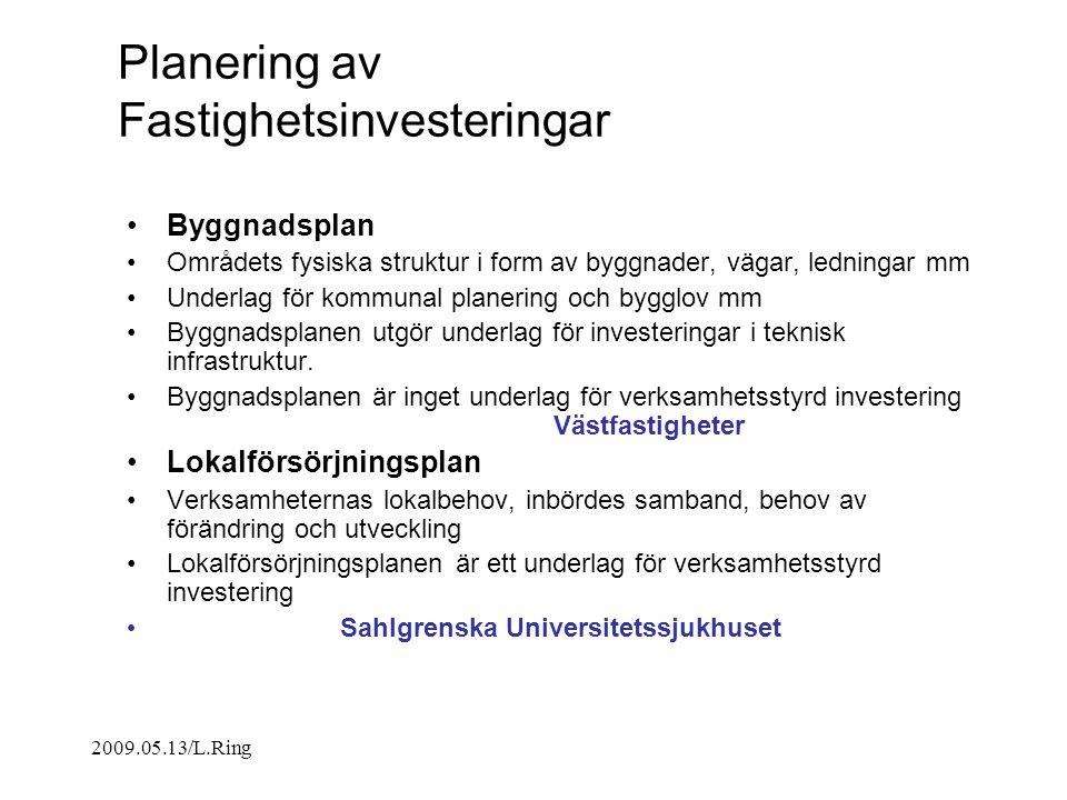Planering av Fastighetsinvesteringar