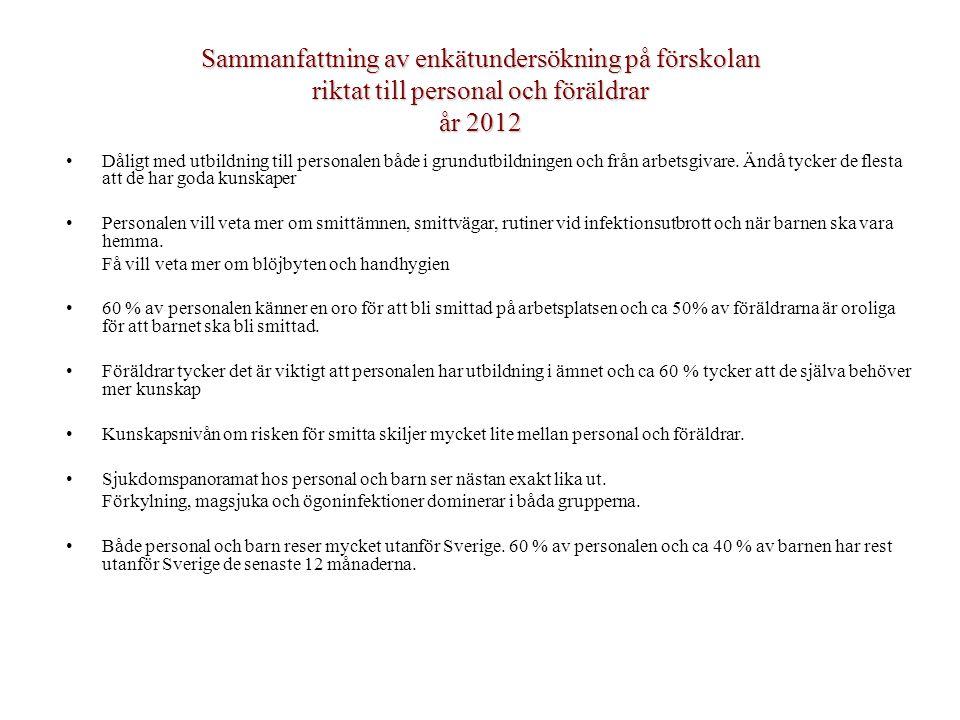 Sammanfattning av enkätundersökning på förskolan riktat till personal och föräldrar år 2012
