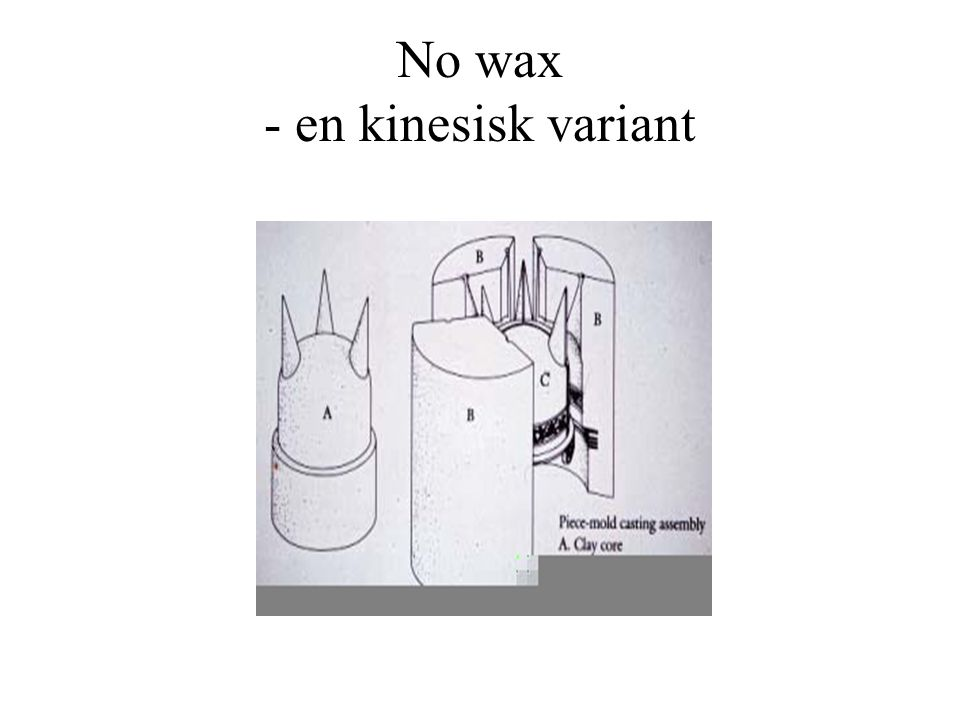 No wax - en kinesisk variant