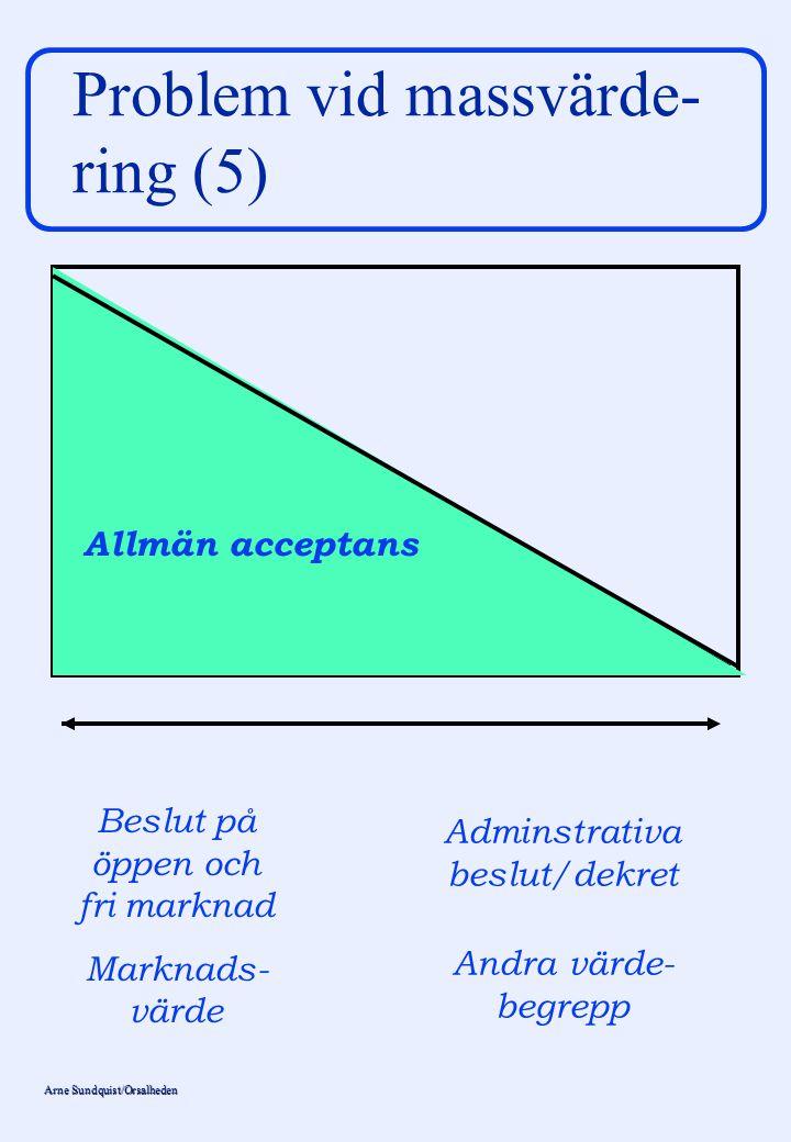 Problem vid massvärde- ring (5)