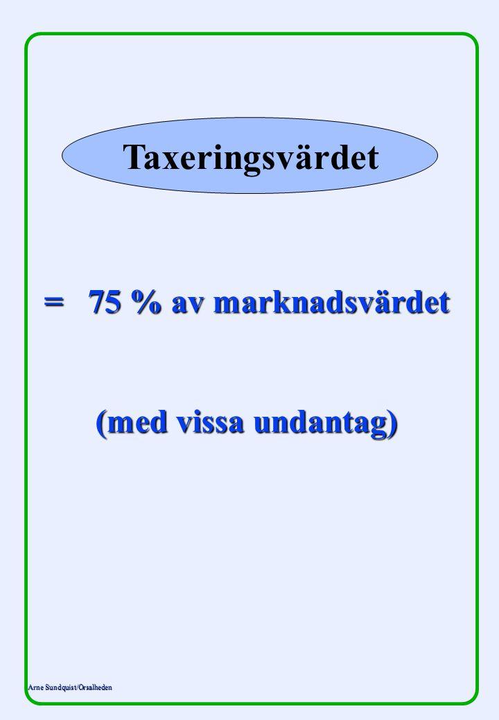 Taxeringsvärdet = 75 % av marknadsvärdet (med vissa undantag)