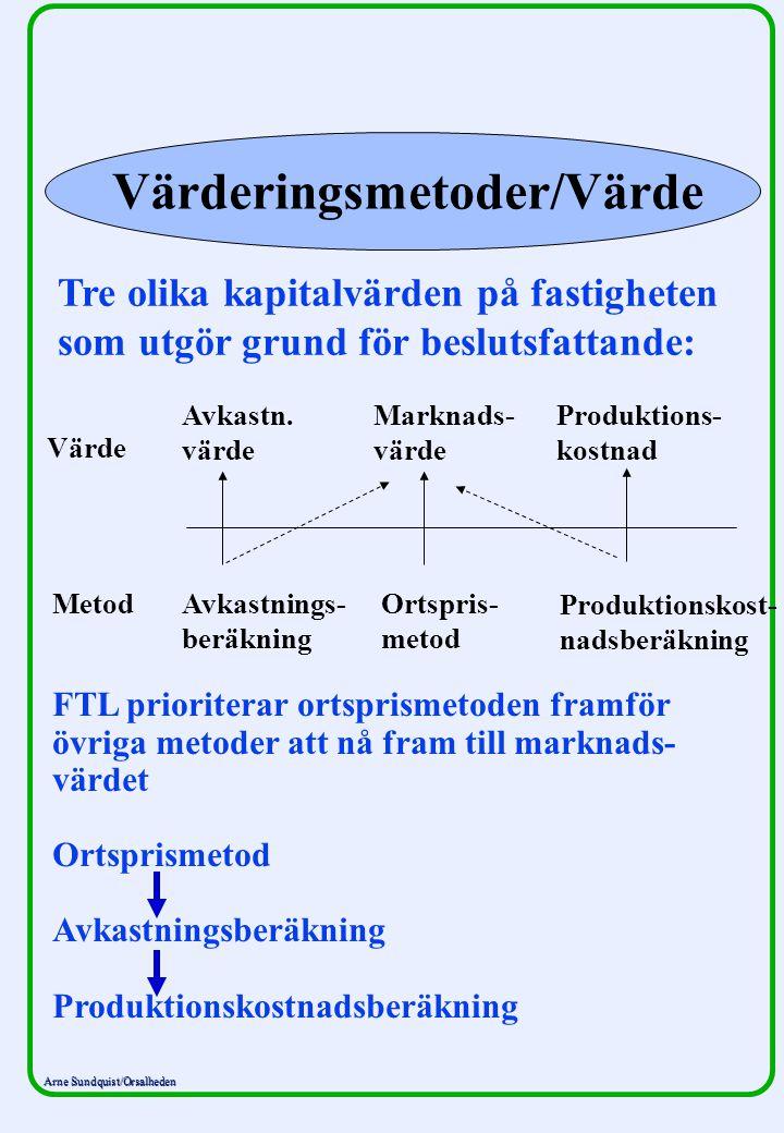 Värderingsmetoder/Värde