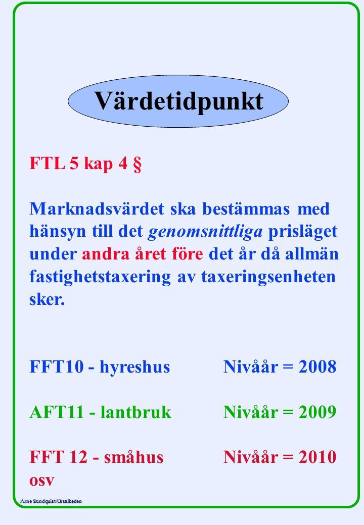 Värdetidpunkt FTL 5 kap 4 § Marknadsvärdet ska bestämmas med