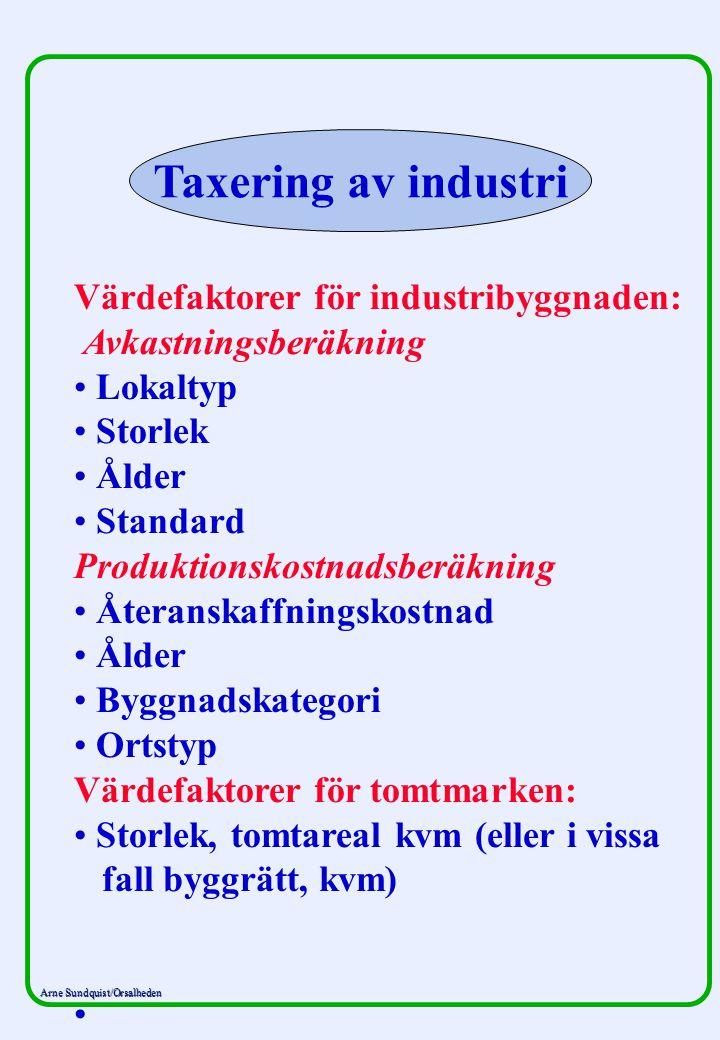Taxering av industri Värdefaktorer för industribyggnaden: