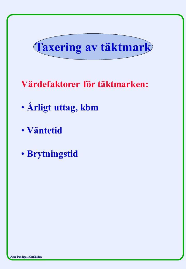 Taxering av täktmark Värdefaktorer för täktmarken: Årligt uttag, kbm