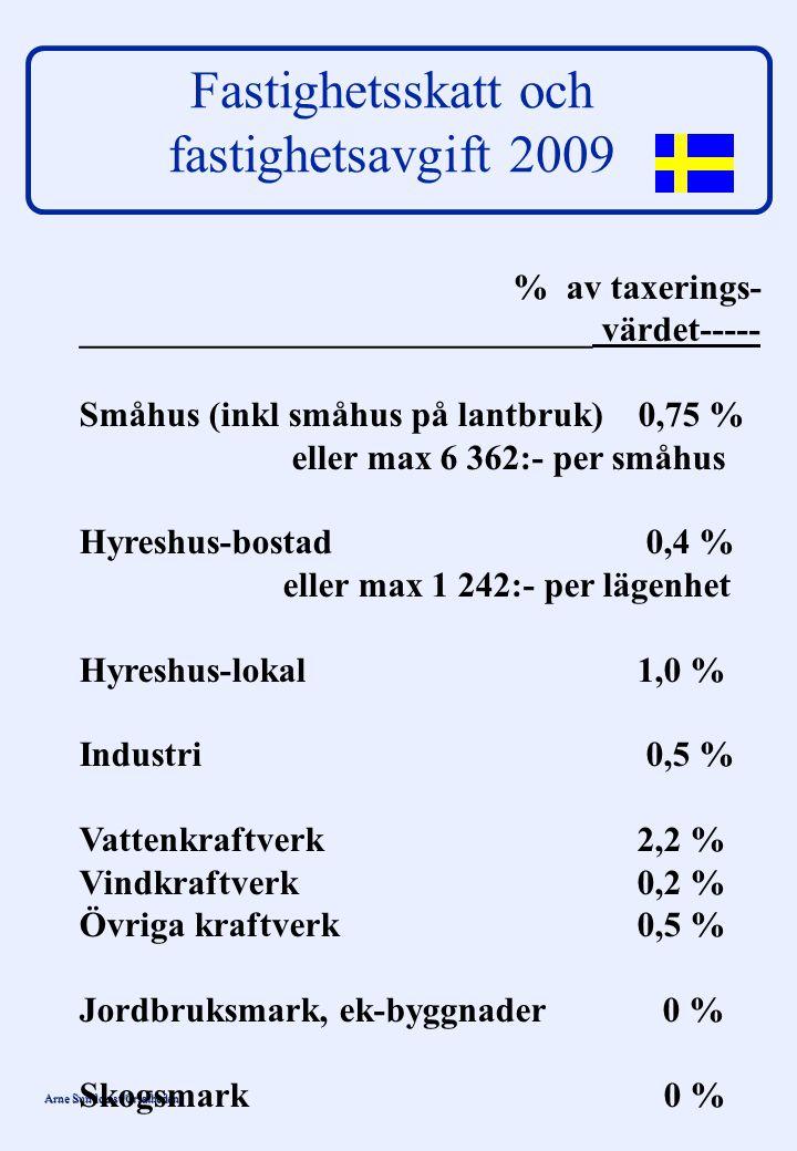 Fastighetsskatt och fastighetsavgift 2009