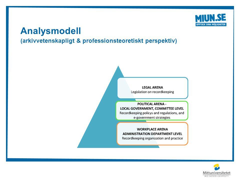 Analysmodell (arkivvetenskapligt & professionsteoretiskt perspektiv)