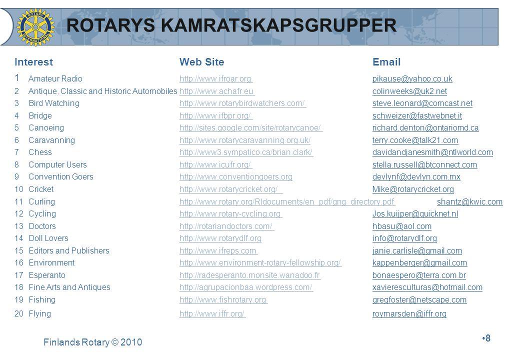 ROTARYS KAMRATSKAPSGRUPPER