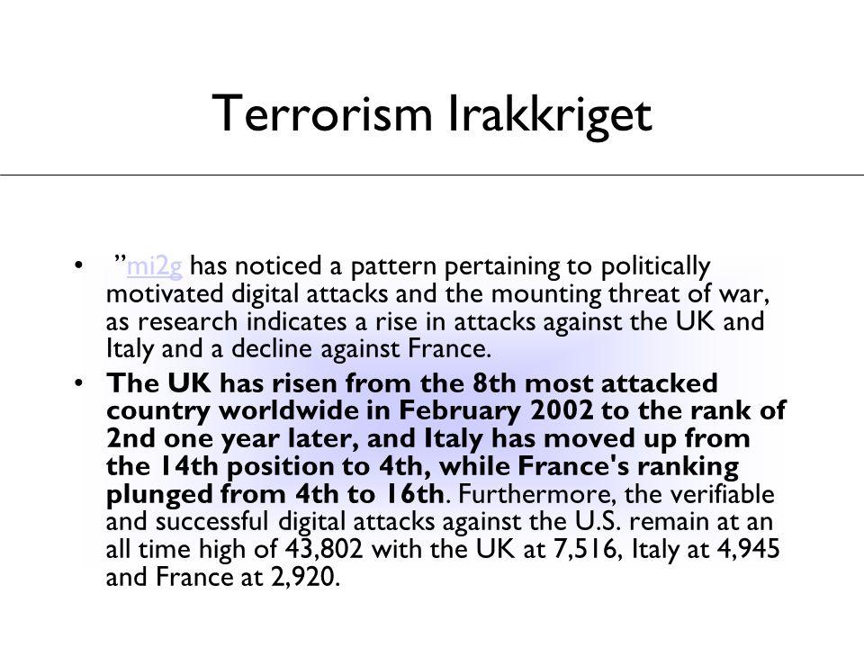 Terrorism Irakkriget