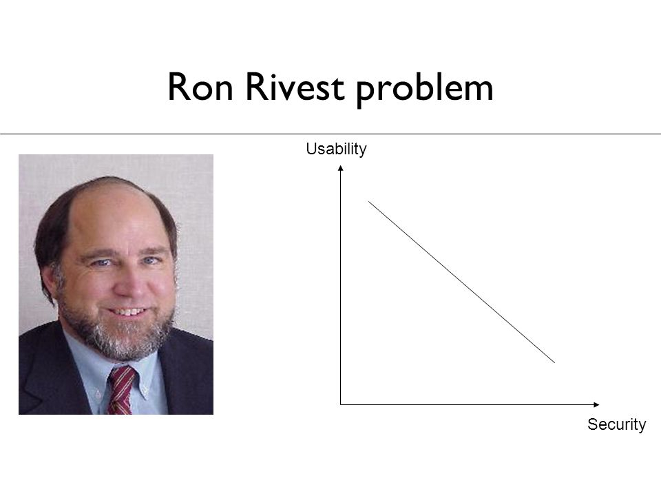 Ron Rivest problem Usability Security
