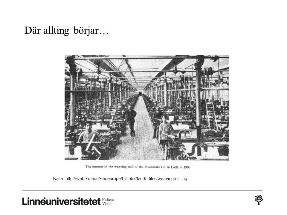 Där allting börjar… Källa: http://web.ku.edu/~eceurope/hist557/lect6_files/weavingmill.jpg