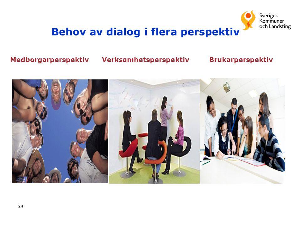 Behov av dialog i flera perspektiv