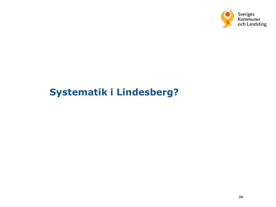 Systematik i Lindesberg