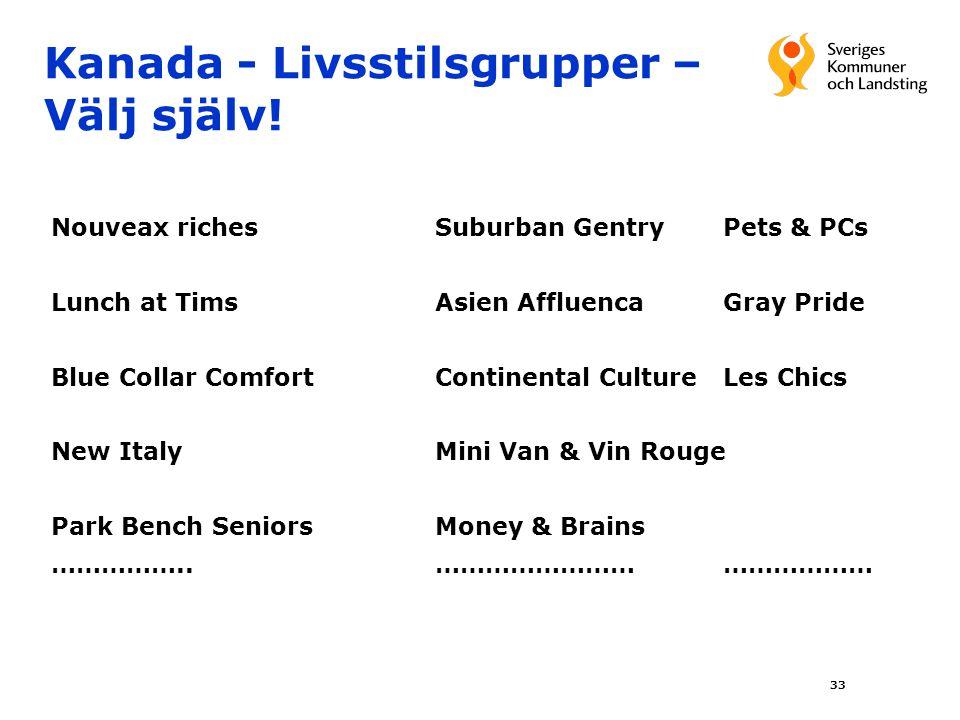 Kanada - Livsstilsgrupper – Välj själv!