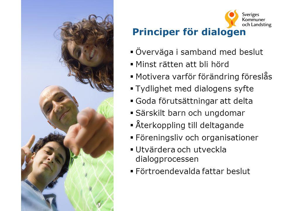 Principer för dialogen