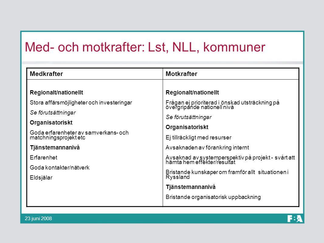 Med- och motkrafter: Lst, NLL, kommuner