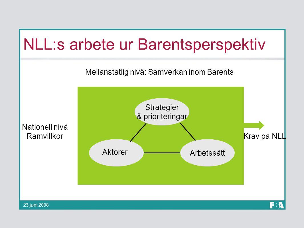 NLL:s arbete ur Barentsperspektiv