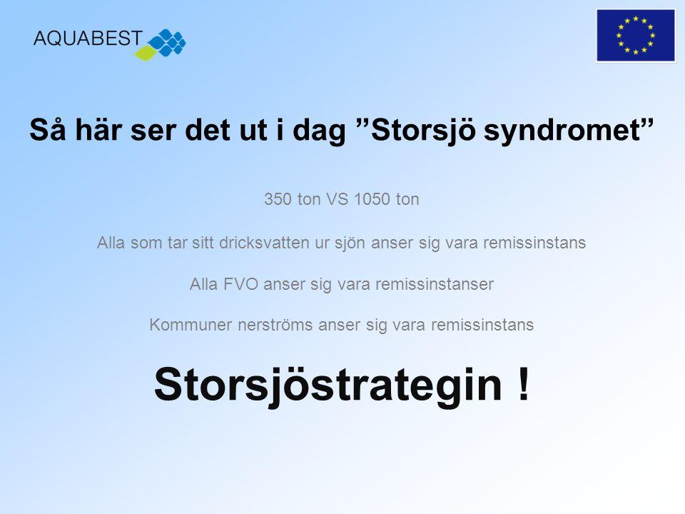 Så här ser det ut i dag Storsjö syndromet