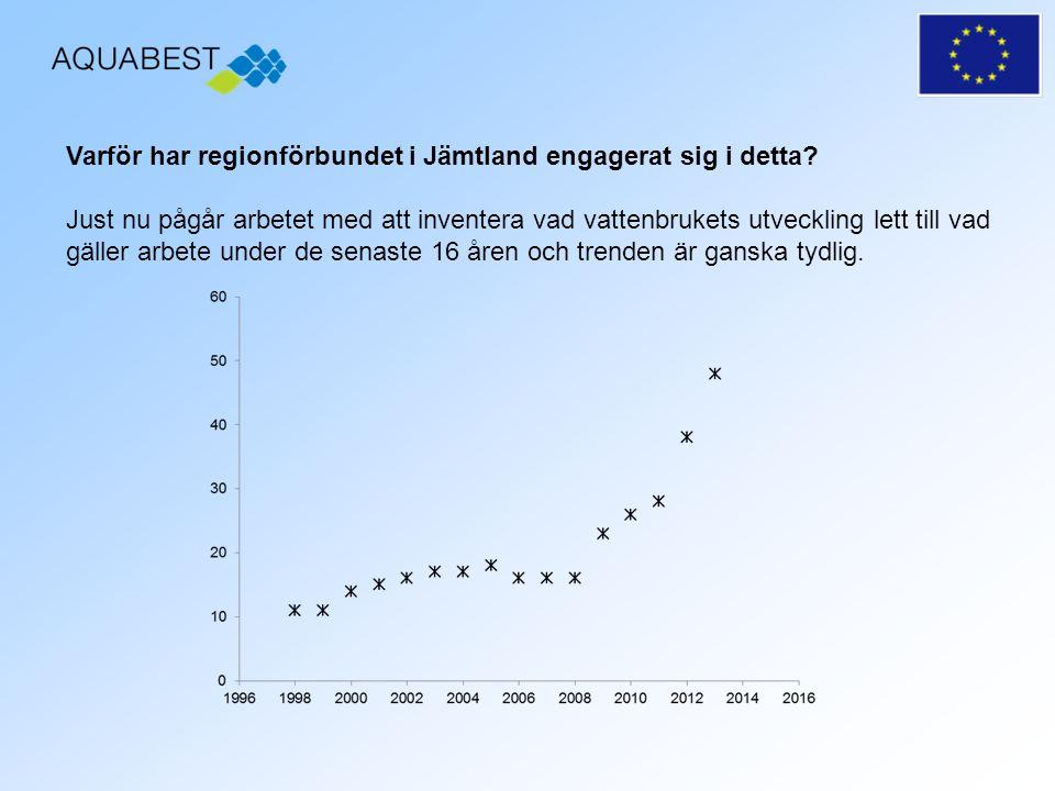 Varför har regionförbundet i Jämtland engagerat sig i detta