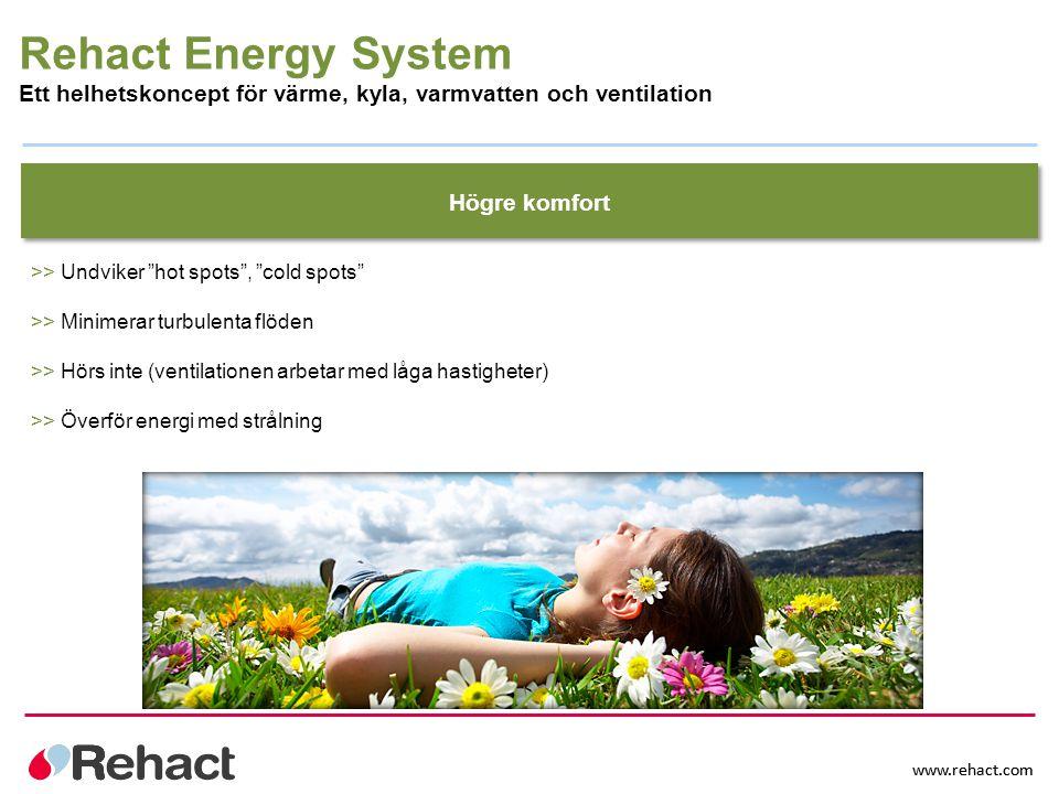 Rehact Energy System Ett helhetskoncept för värme, kyla, varmvatten och ventilation. Högre komfort.