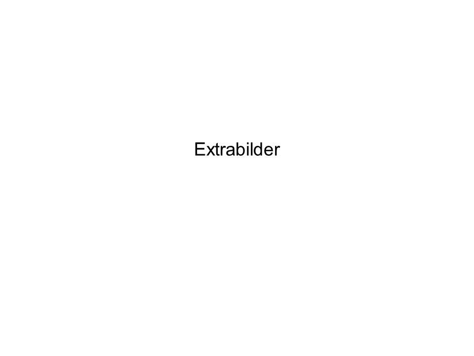 Extrabilder