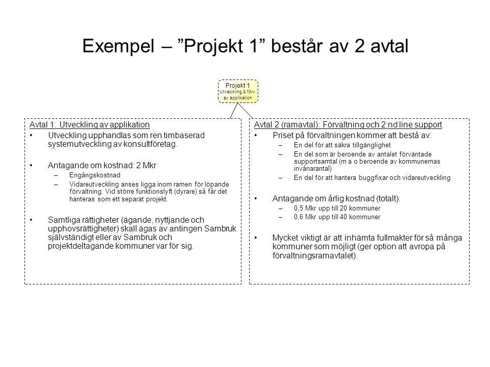 Exempel – Projekt 1 består av 2 avtal