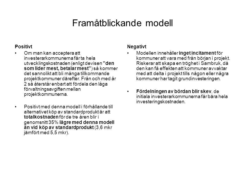 Framåtblickande modell