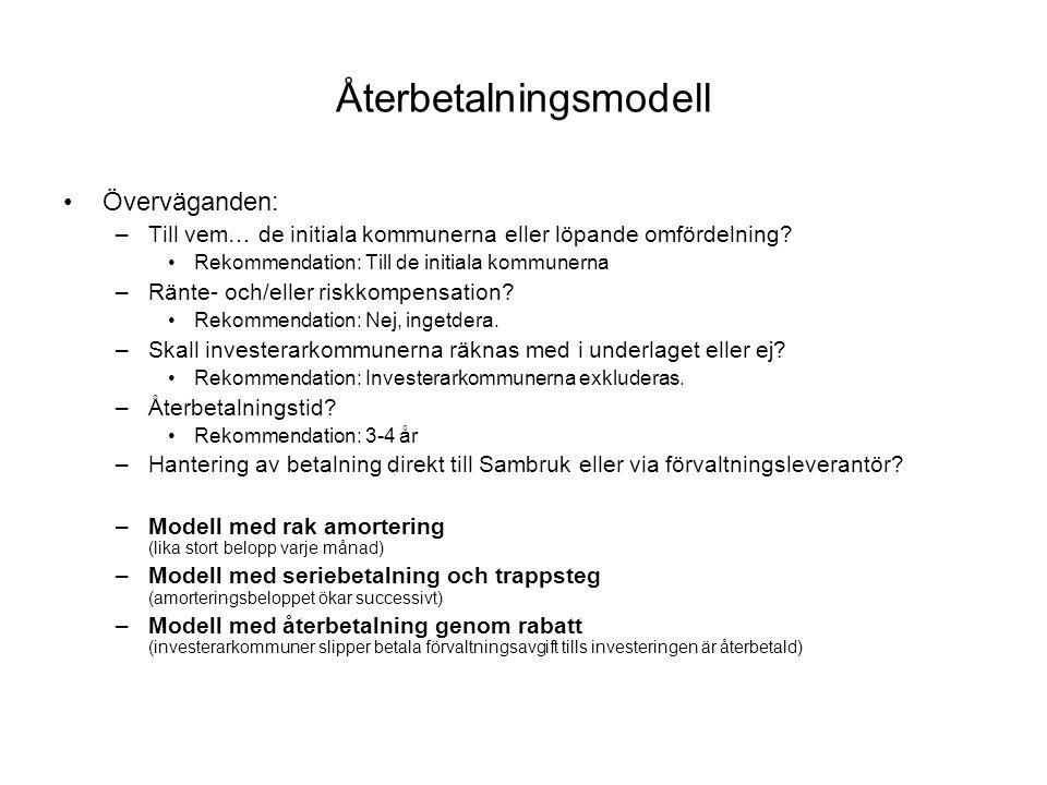 Återbetalningsmodell