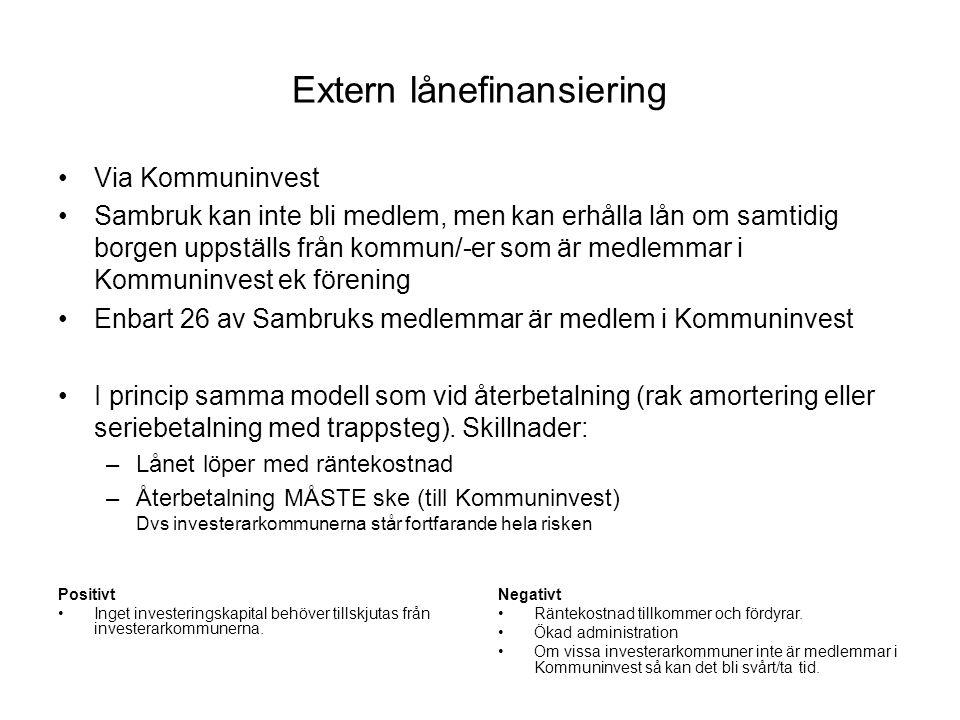 Extern lånefinansiering