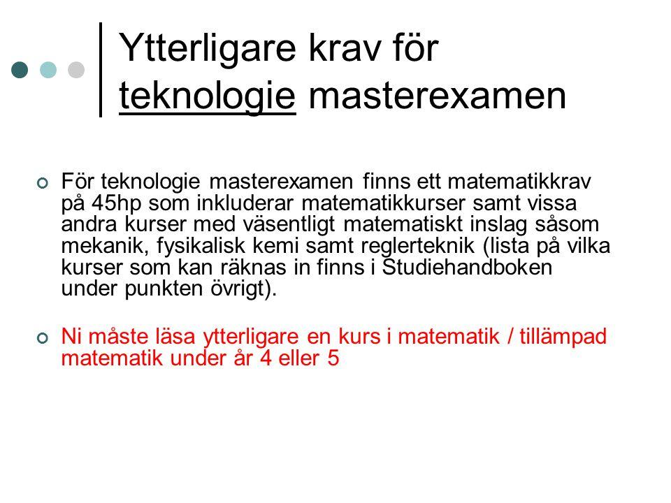 Ytterligare krav för teknologie masterexamen