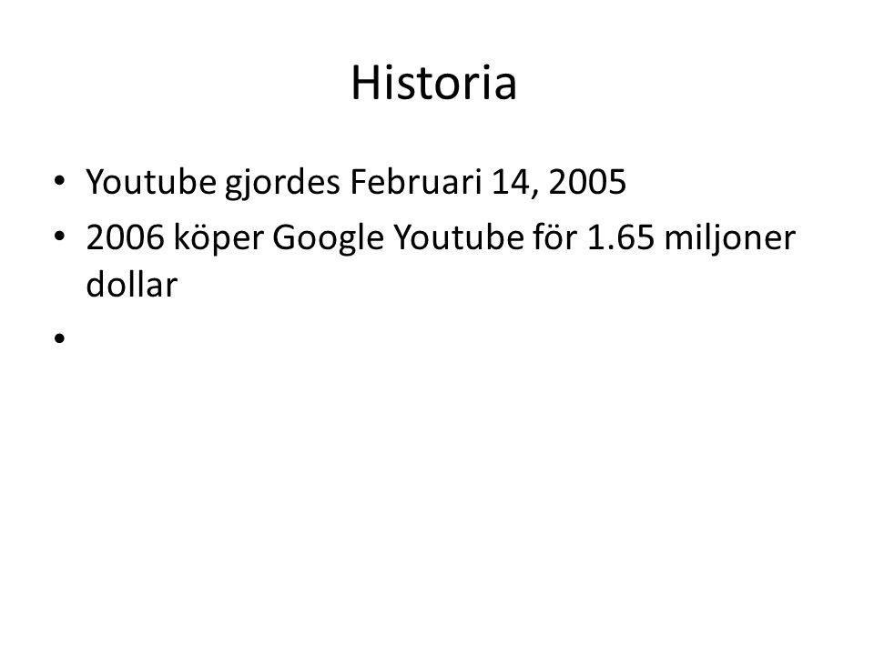 Historia Youtube gjordes Februari 14, 2005