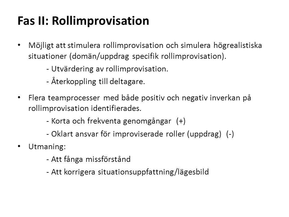 Fas II: Rollimprovisation