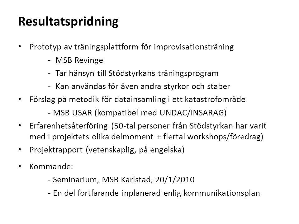 Resultatspridning Prototyp av träningsplattform för improvisationsträning. MSB Revinge. Tar hänsyn till Stödstyrkans träningsprogram.