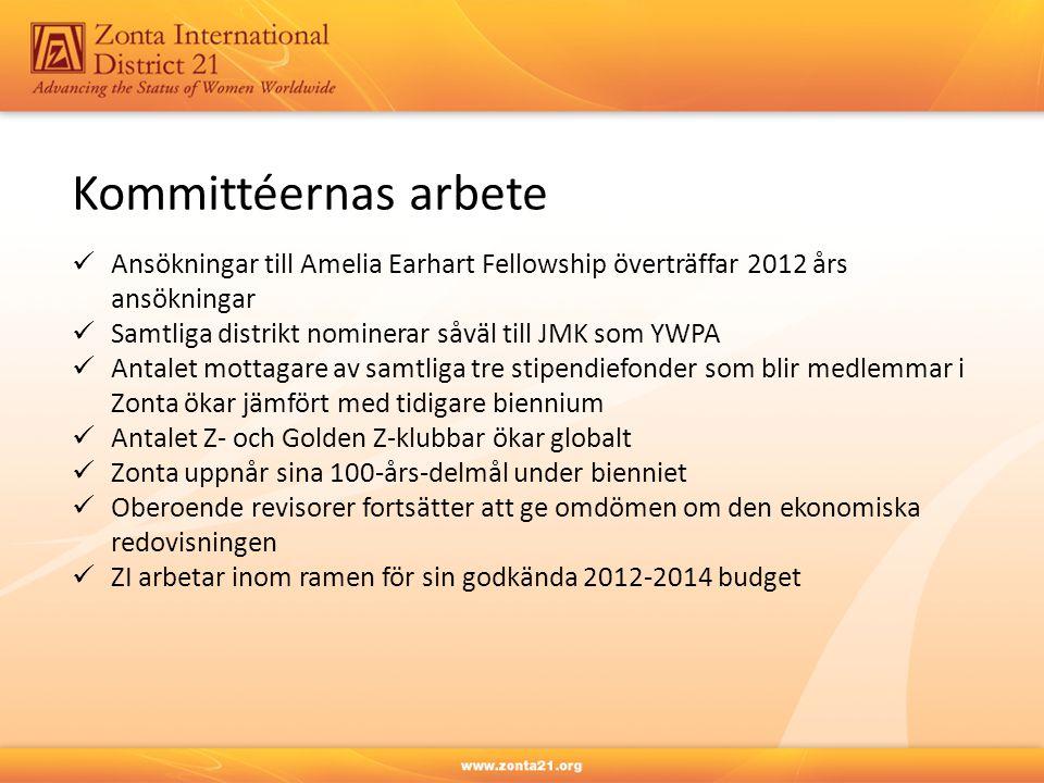 Kommittéernas arbete Ansökningar till Amelia Earhart Fellowship överträffar 2012 års ansökningar.