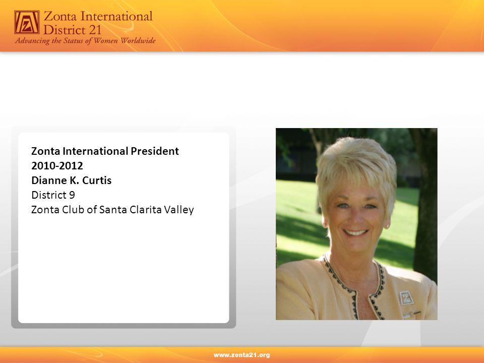 Zonta International President
