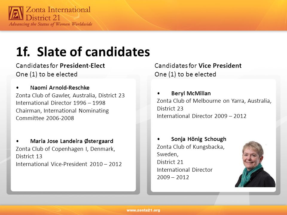 1f. Slate of candidates Candidates for President-Elect