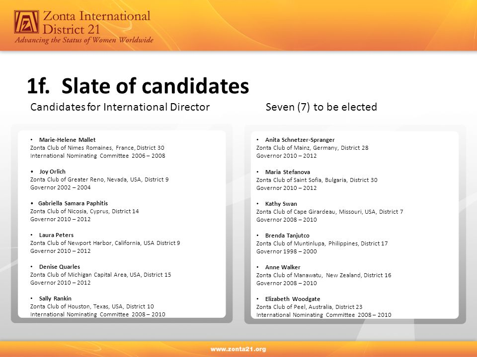 1f. Slate of candidates Candidates for International Director Seven (7) to be elected.