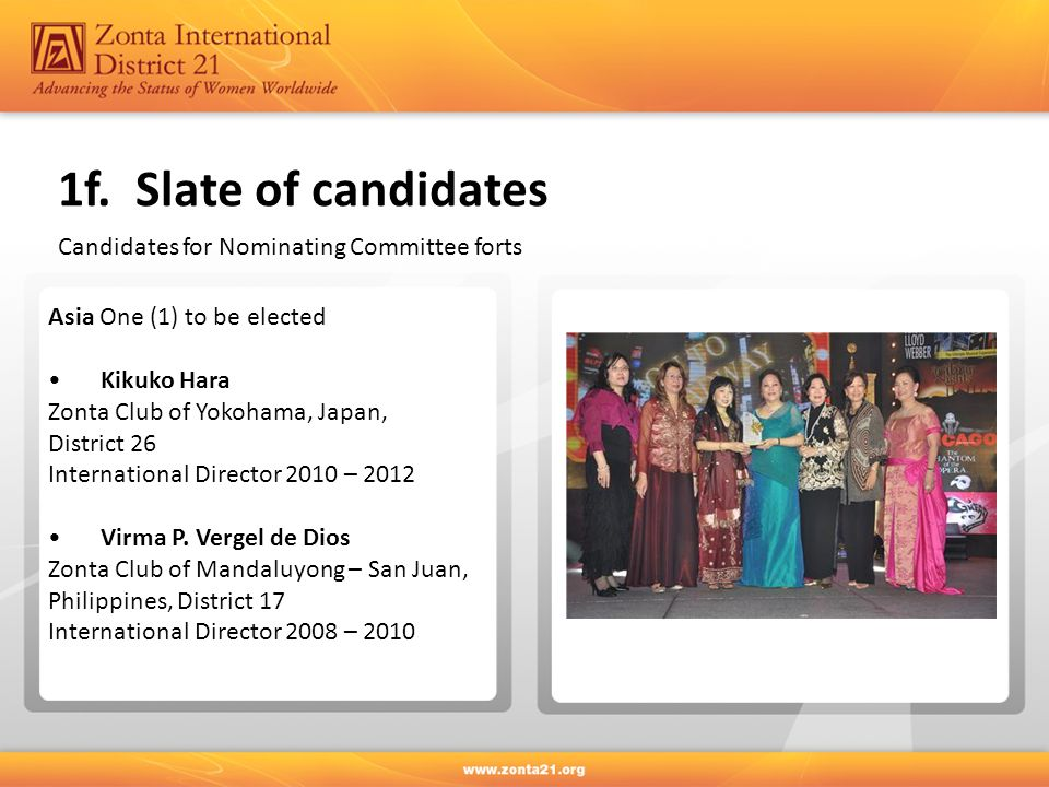 1f. Slate of candidates Candidates for Nominating Committee forts