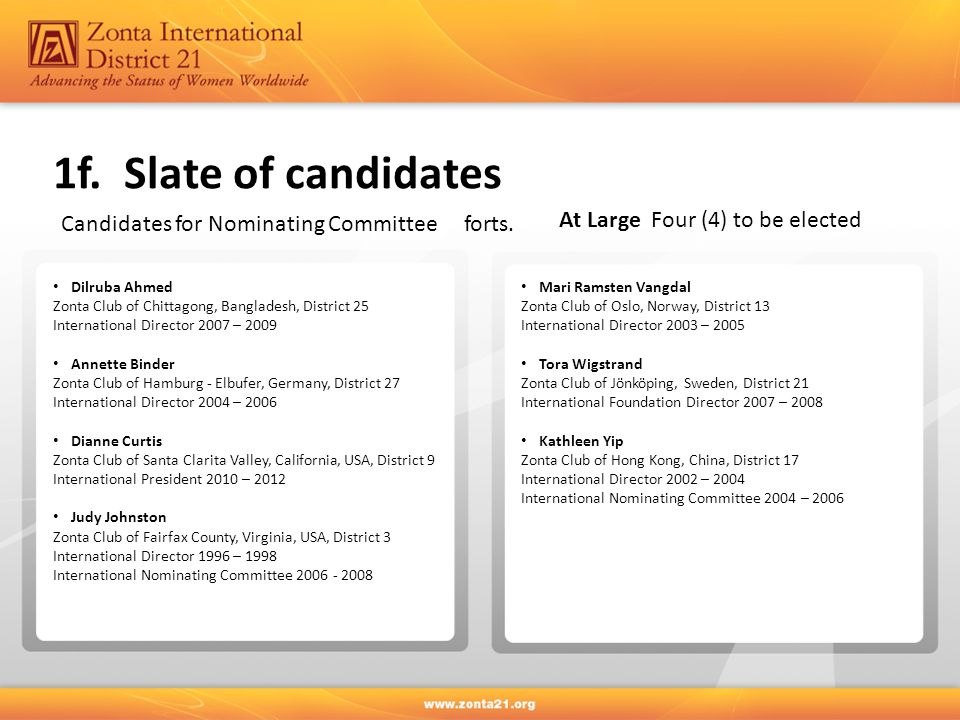 1f. Slate of candidates At Large Four (4) to be elected